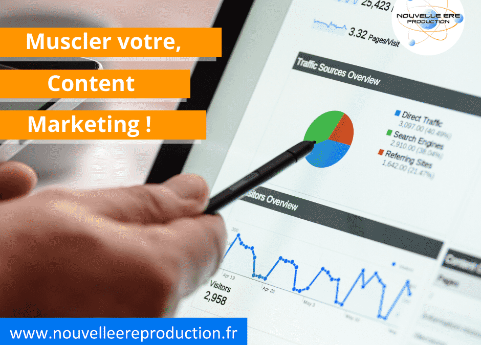 Muscler votre content marketing!