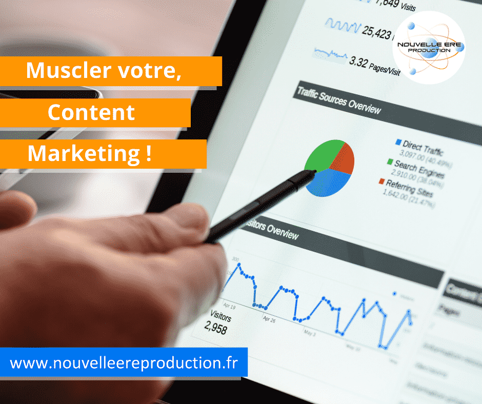 Muscler votre stratégie de content marketing !